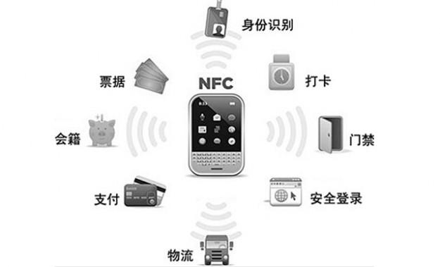 NFC 应用领域